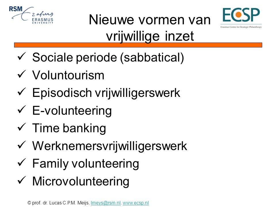 Nieuwe vormen van vrijwillige inzet