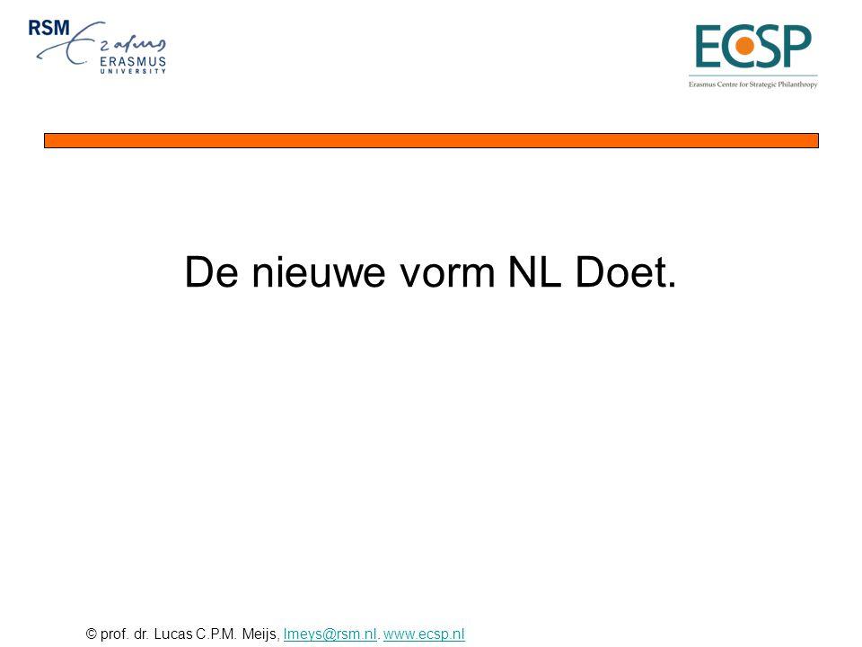 De nieuwe vorm NL Doet.