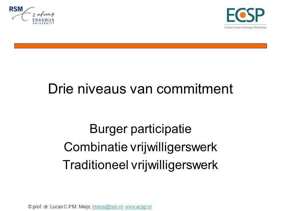 Drie niveaus van commitment