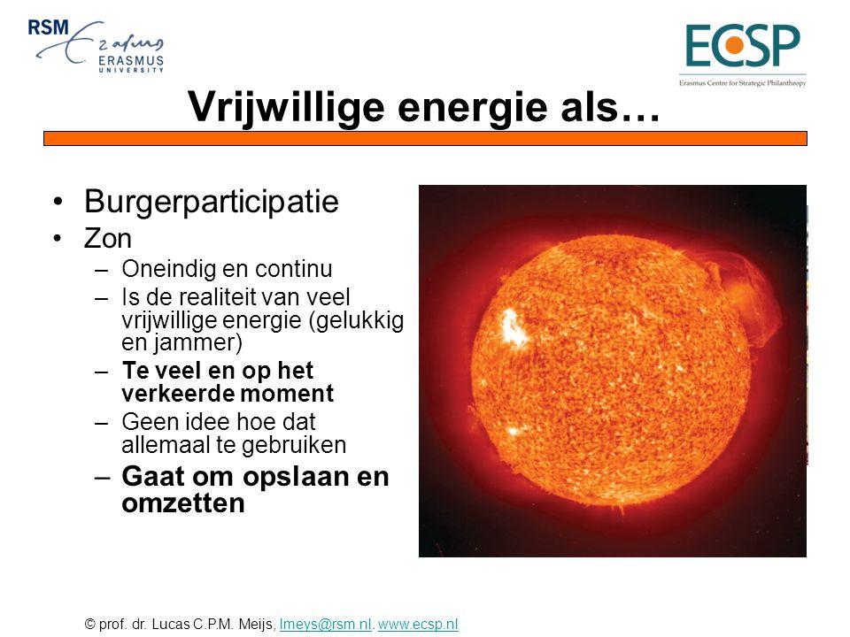 Vrijwillige energie als…