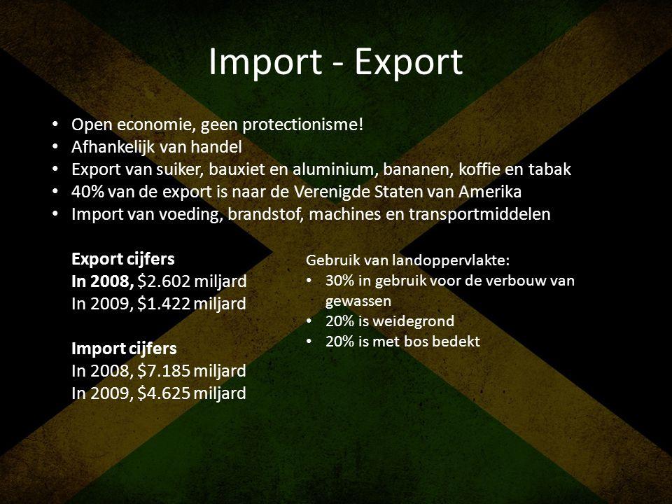 Import - Export Open economie, geen protectionisme!