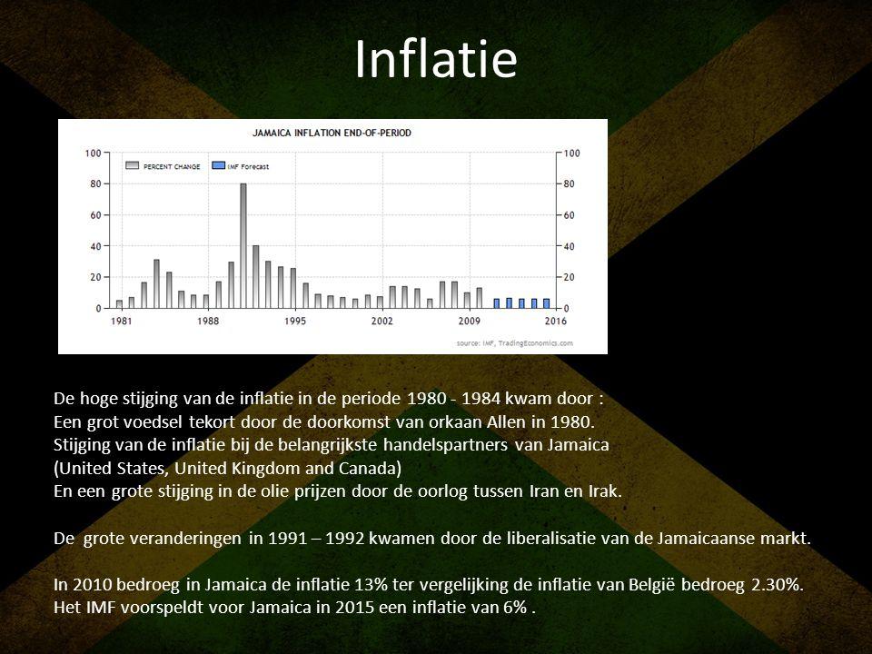Inflatie De hoge stijging van de inflatie in de periode 1980 - 1984 kwam door : Een grot voedsel tekort door de doorkomst van orkaan Allen in 1980.