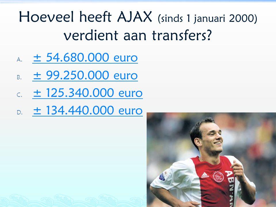 Hoeveel heeft AJAX (sinds 1 januari 2000) verdient aan transfers