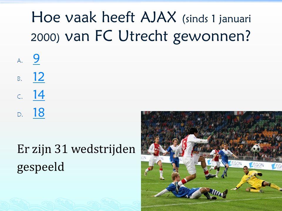 Hoe vaak heeft AJAX (sinds 1 januari 2000) van FC Utrecht gewonnen