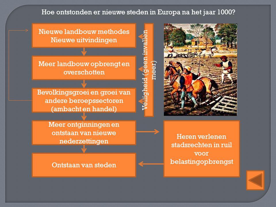 Hoe ontstonden er nieuwe steden in Europa na het jaar 1000