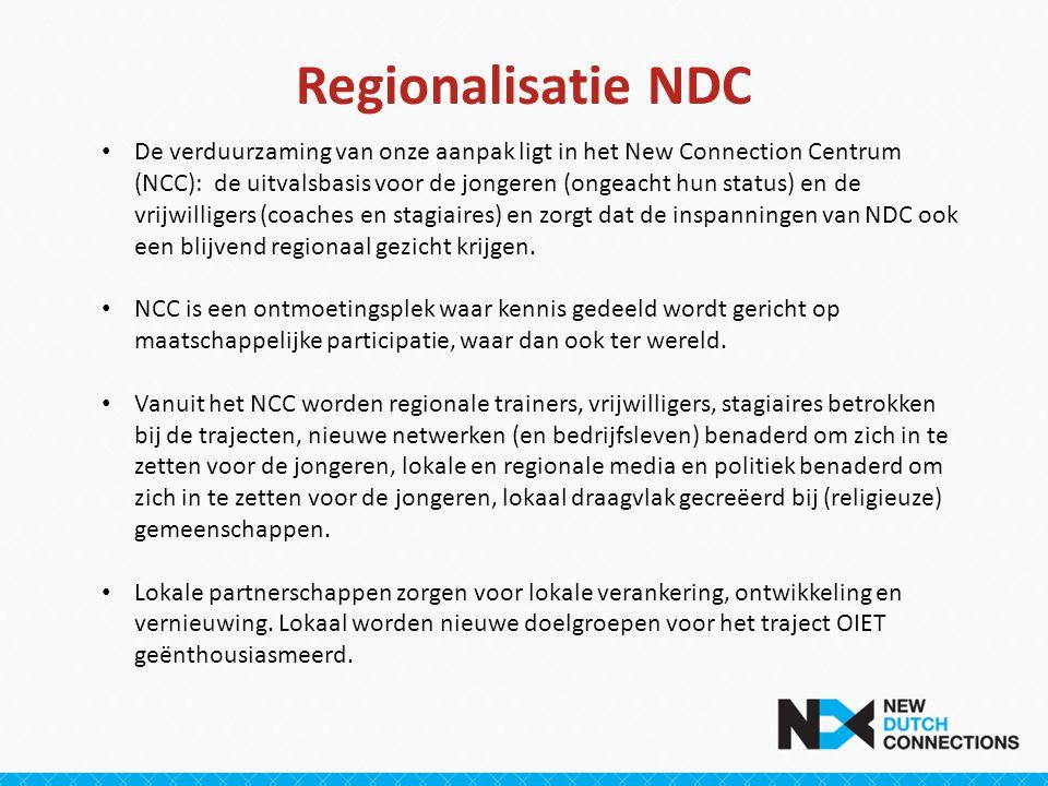 Regionalisatie NDC
