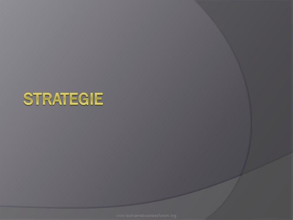 STRATEGIE www.surinamebusinessforum.org