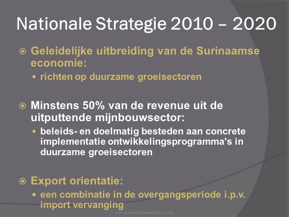 Nationale Strategie 2010 – 2020 Geleidelijke uitbreiding van de Surinaamse economie: richten op duurzame groeisectoren.