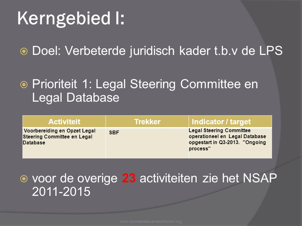 Kerngebied I: Doel: Verbeterde juridisch kader t.b.v de LPS