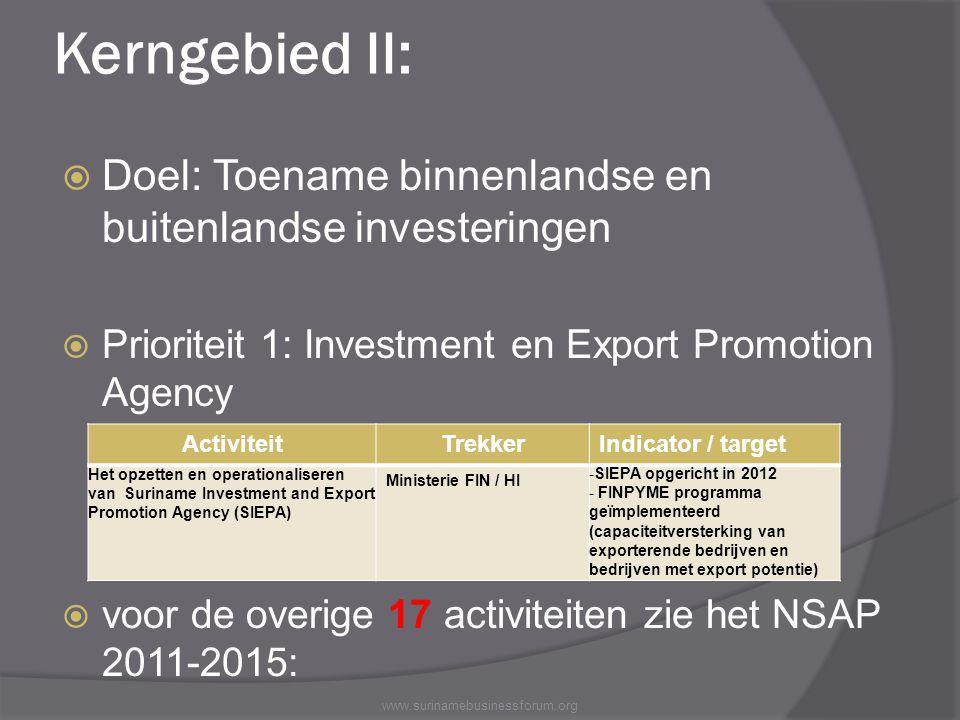 Kerngebied II: Doel: Toename binnenlandse en buitenlandse investeringen. Prioriteit 1: Investment en Export Promotion Agency.