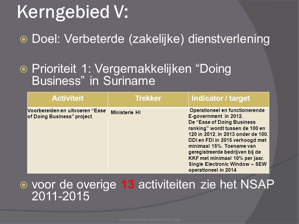 Kerngebied V: Doel: Verbeterde (zakelijke) dienstverlening