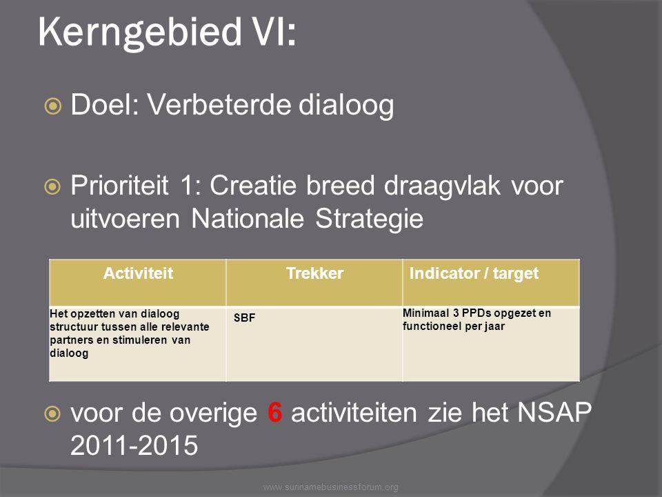 Kerngebied VI: Doel: Verbeterde dialoog