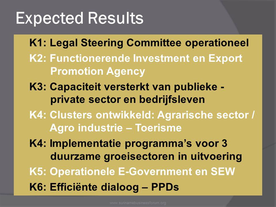 Expected Results K1: Legal Steering Committee operationeel