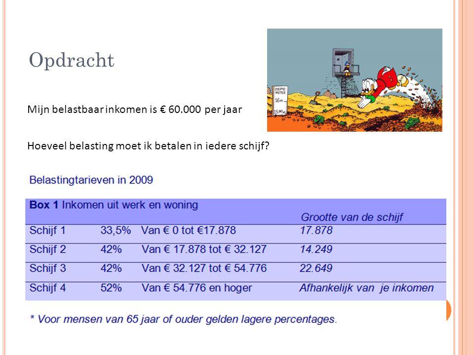 Opdracht Mijn belastbaar inkomen is € 60.000 per jaar Hoeveel belasting moet ik betalen in iedere schijf.