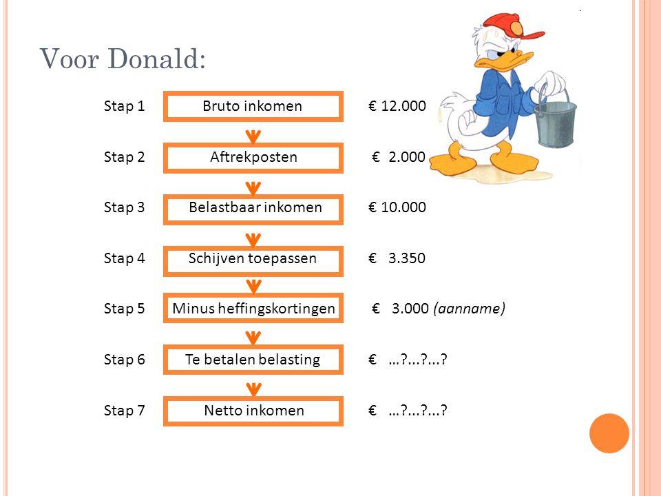 Voor Donald: