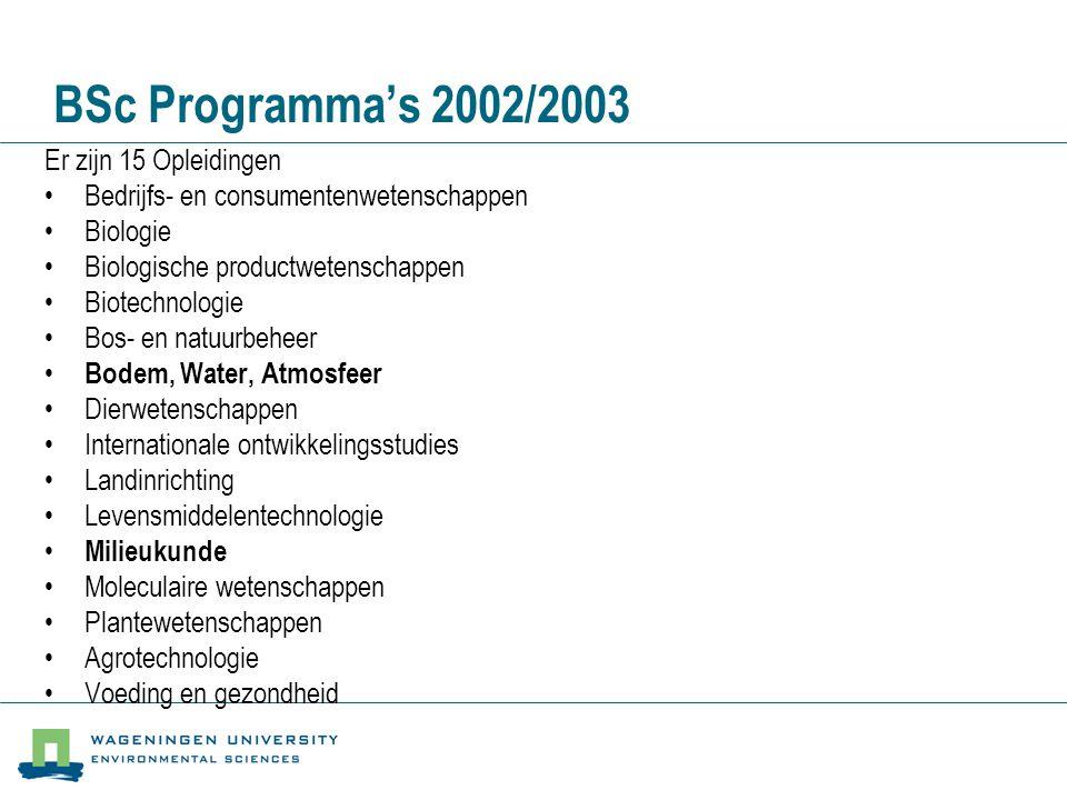 BSc Programma's 2002/2003 Er zijn 15 Opleidingen