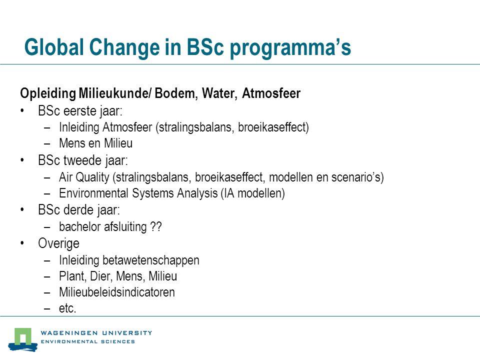 Global Change in BSc programma's