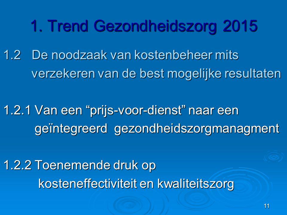 1. Trend Gezondheidszorg 2015