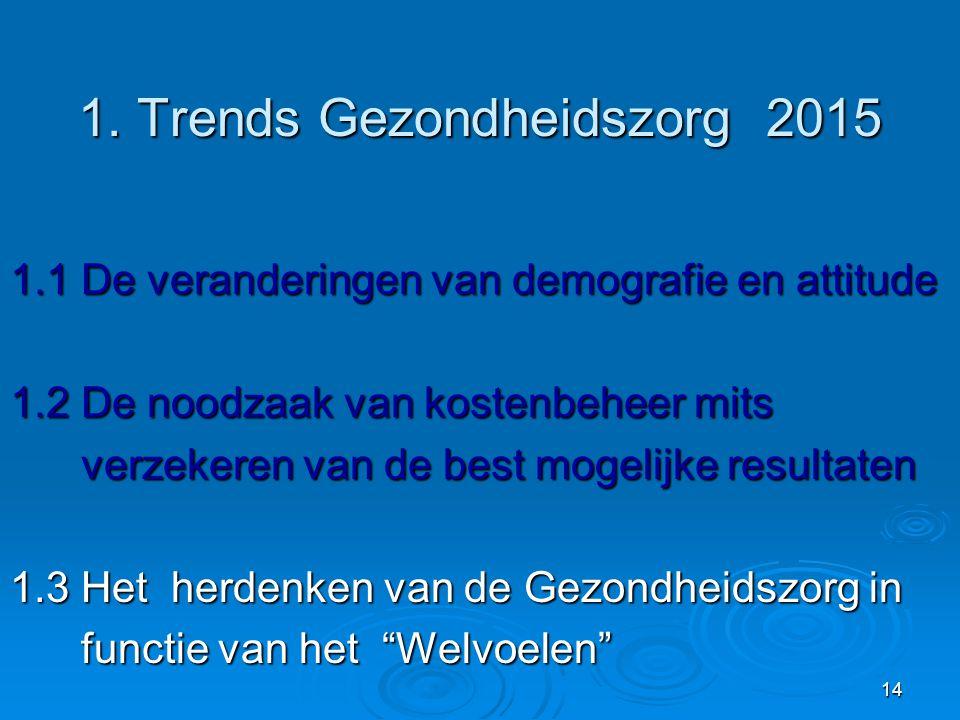 1. Trends Gezondheidszorg 2015