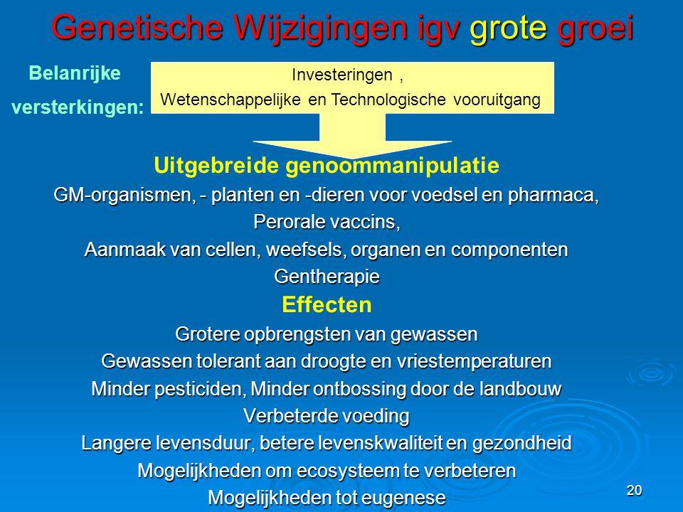 Genetische Wijzigingen igv grote groei