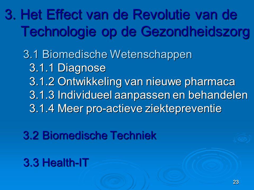 3. Het Effect van de Revolutie van de Technologie op de Gezondheidszorg