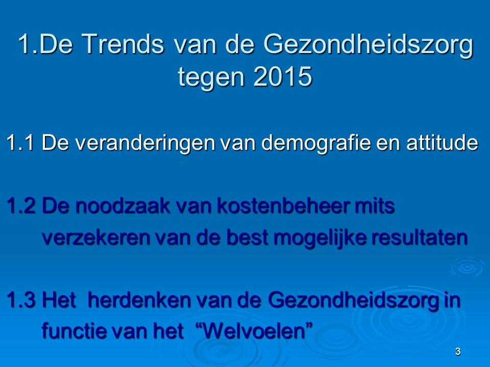 1.De Trends van de Gezondheidszorg tegen 2015