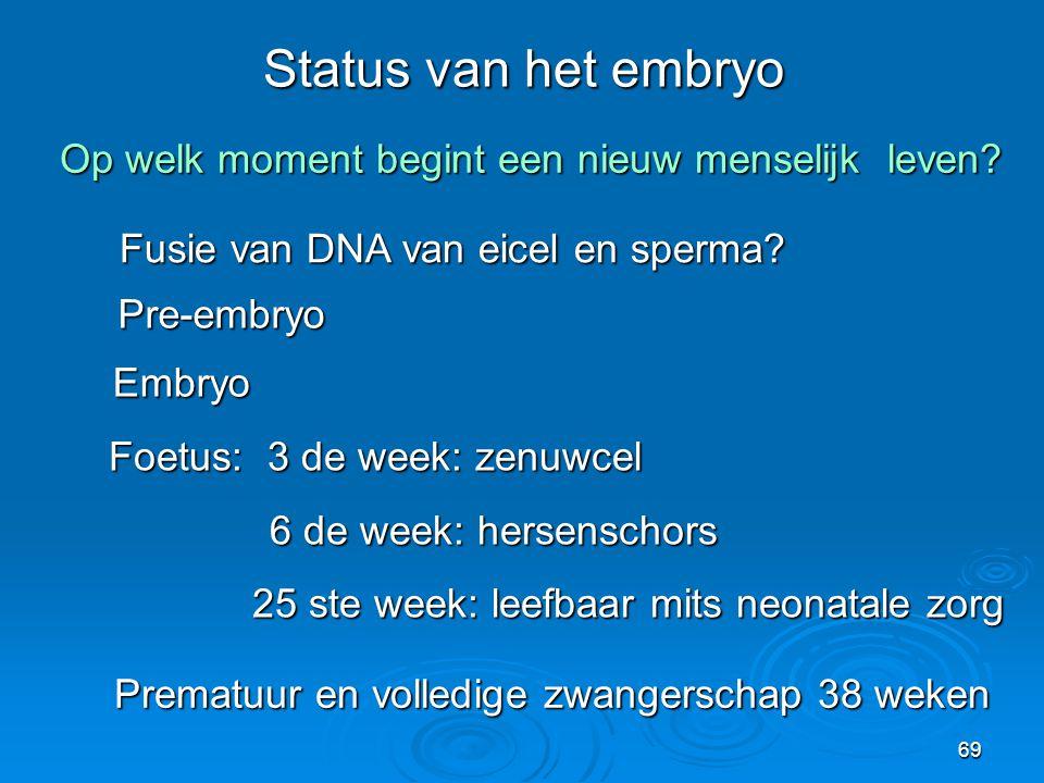 Status van het embryo Op welk moment begint een nieuw menselijk leven