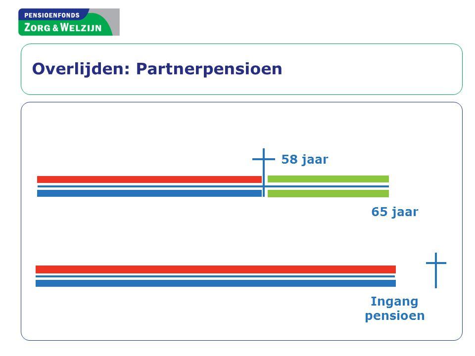 Overlijden: Partnerpensioen