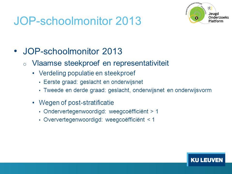 JOP-schoolmonitor 2013 JOP-schoolmonitor 2013