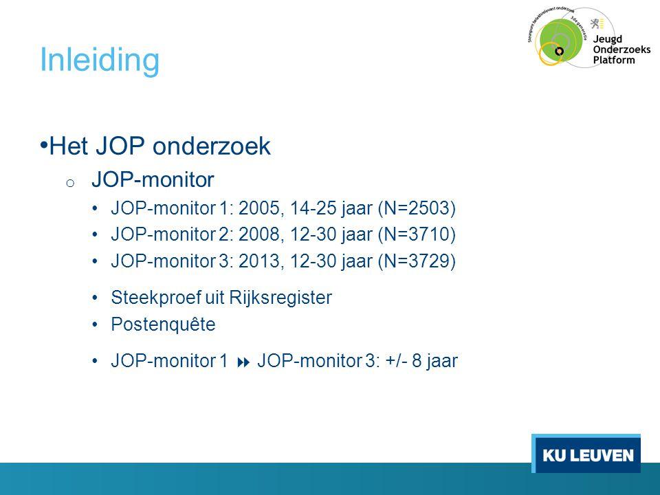 Inleiding Het JOP onderzoek JOP-monitor