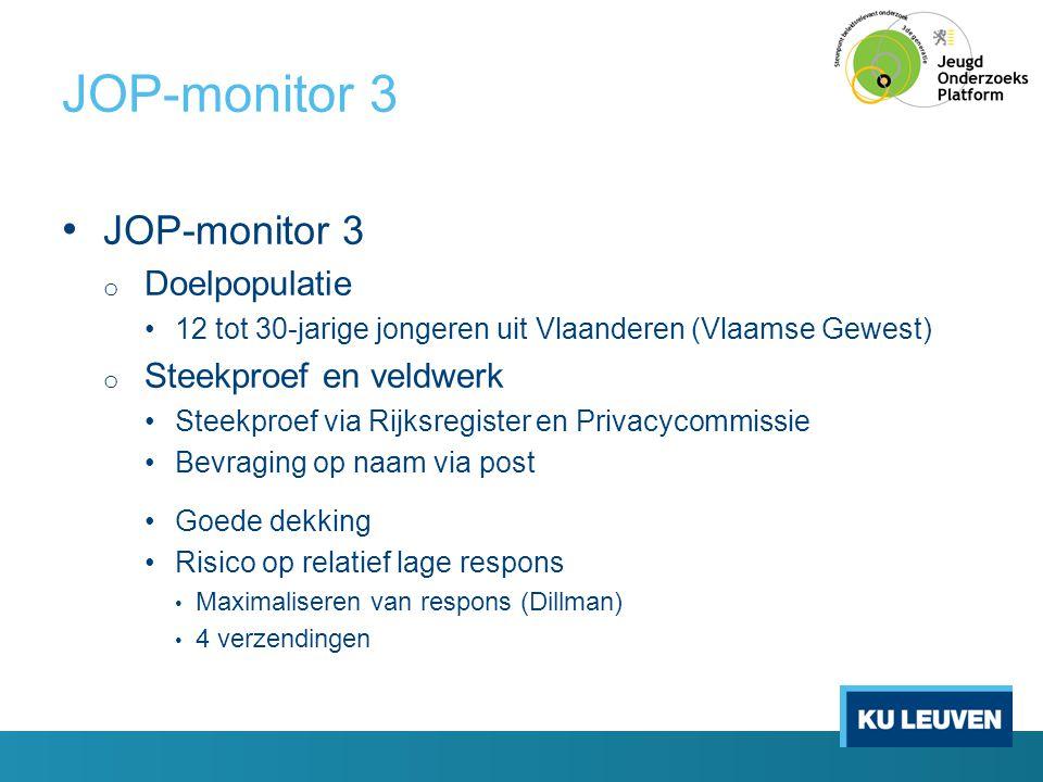 JOP-monitor 3 JOP-monitor 3 Doelpopulatie Steekproef en veldwerk