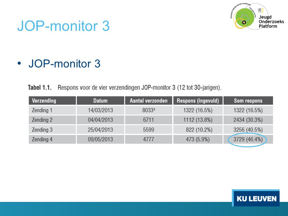 JOP-monitor 3 JOP-monitor 3