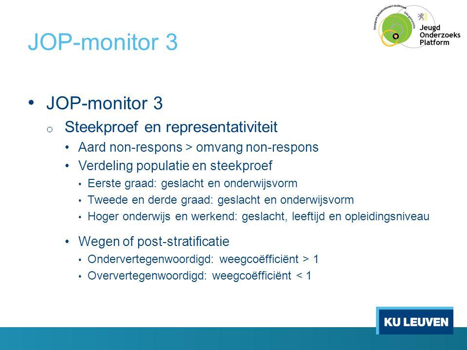 JOP-monitor 3 JOP-monitor 3 Steekproef en representativiteit