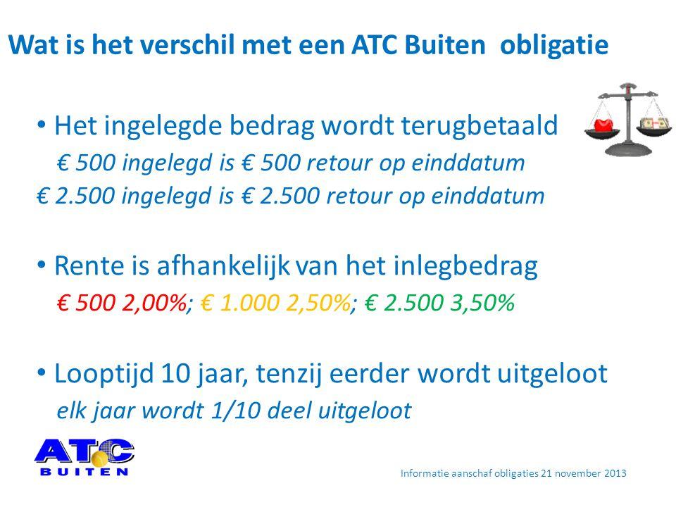 Wat is het verschil met een ATC Buiten obligatie