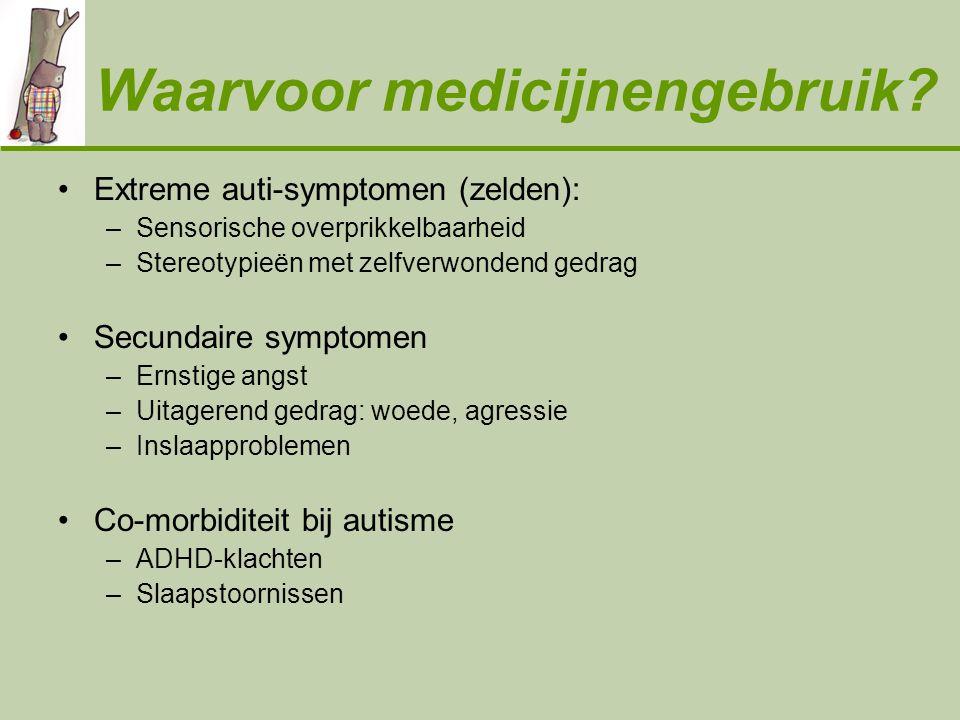 Waarvoor medicijnengebruik
