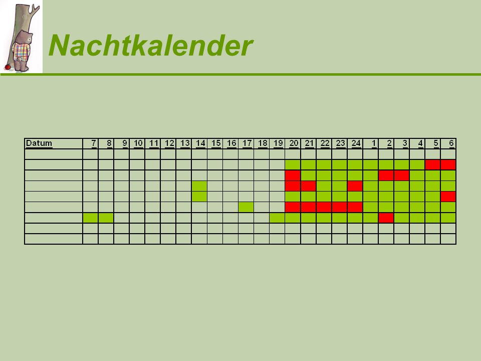 Nachtkalender