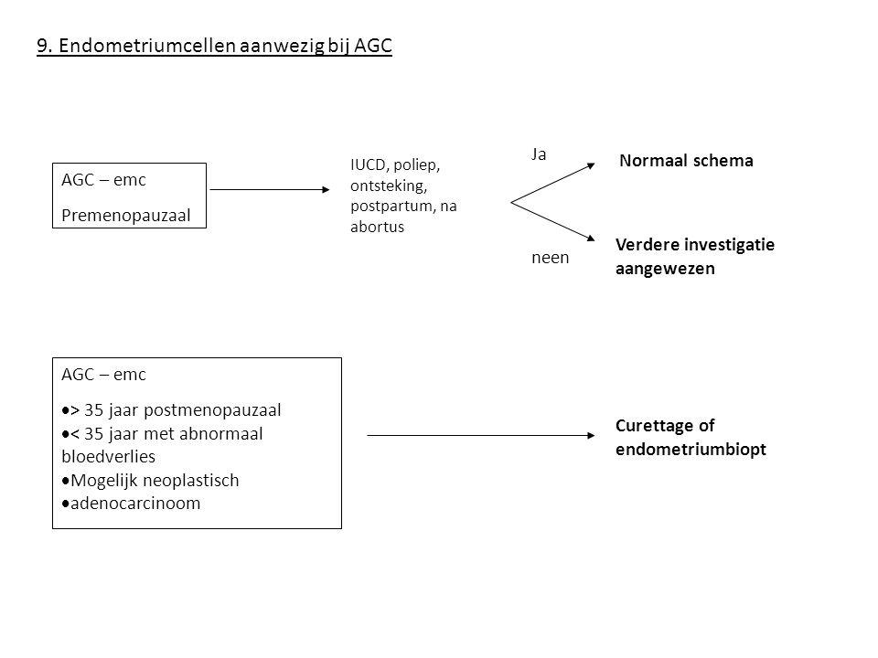 9. Endometriumcellen aanwezig bij AGC
