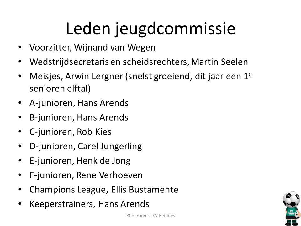 Leden jeugdcommissie Voorzitter, Wijnand van Wegen