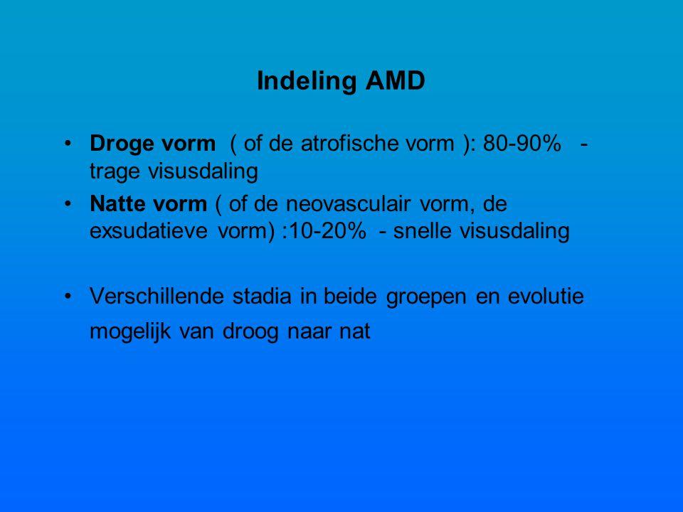 Indeling AMD Droge vorm ( of de atrofische vorm ): 80-90% - trage visusdaling.