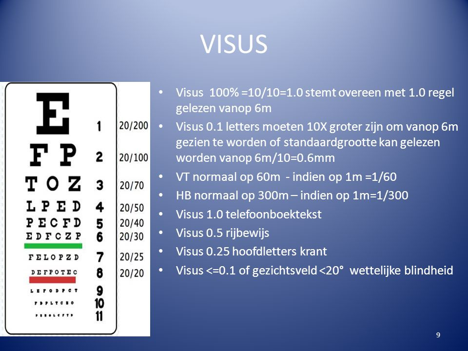 VISUS Visus 100% =10/10=1.0 stemt overeen met 1.0 regel gelezen vanop 6m.
