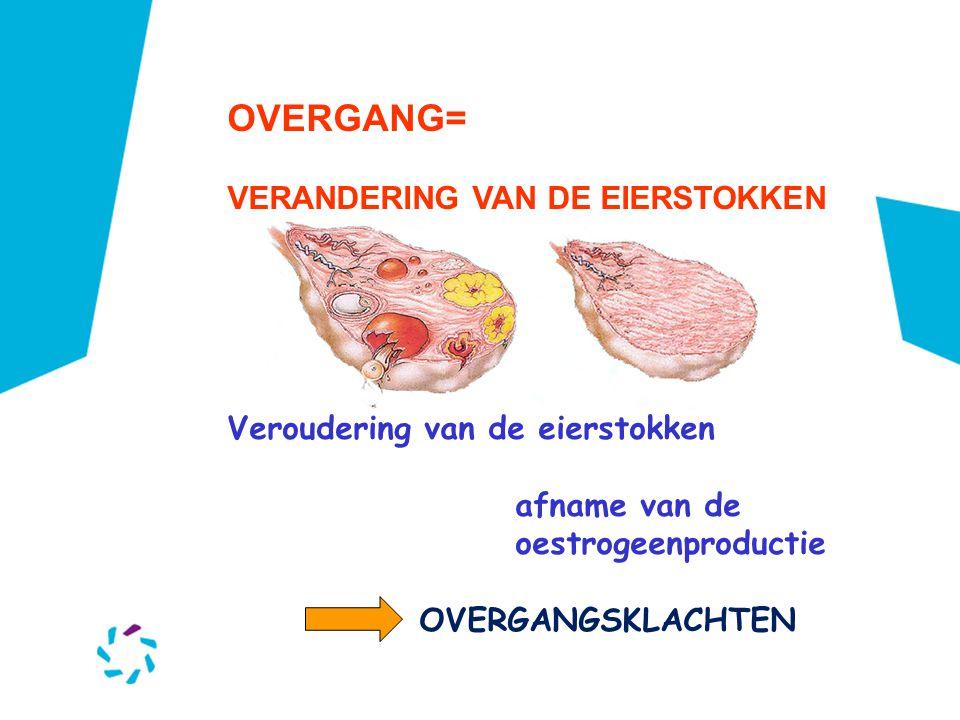 OVERGANG= VERANDERING VAN DE EIERSTOKKEN