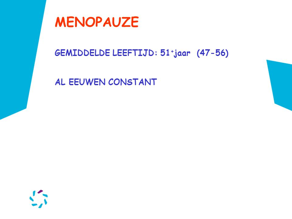 MENOPAUZE GEMIDDELDE LEEFTIJD: 51+jaar (47-56) AL EEUWEN CONSTANT