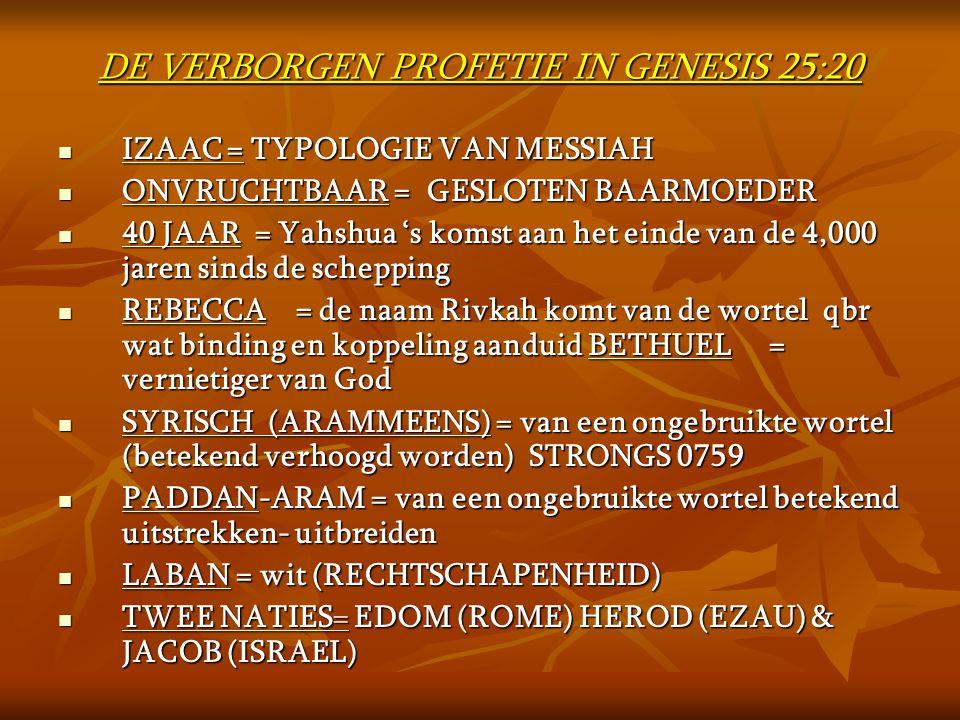DE VERBORGEN PROFETIE IN GENESIS 25:20