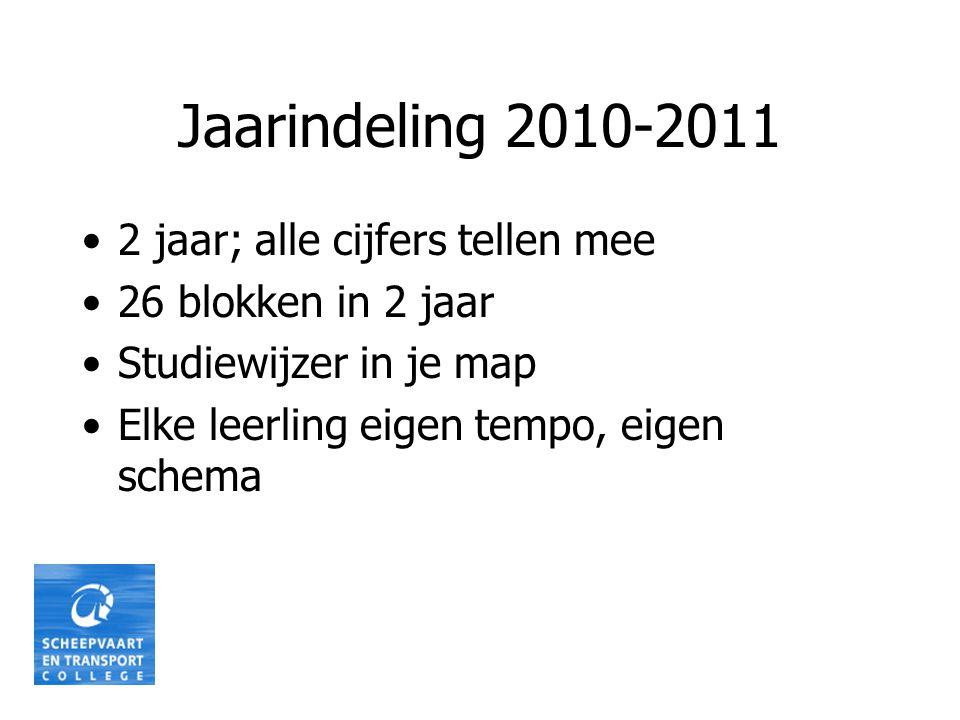 Jaarindeling 2010-2011 2 jaar; alle cijfers tellen mee