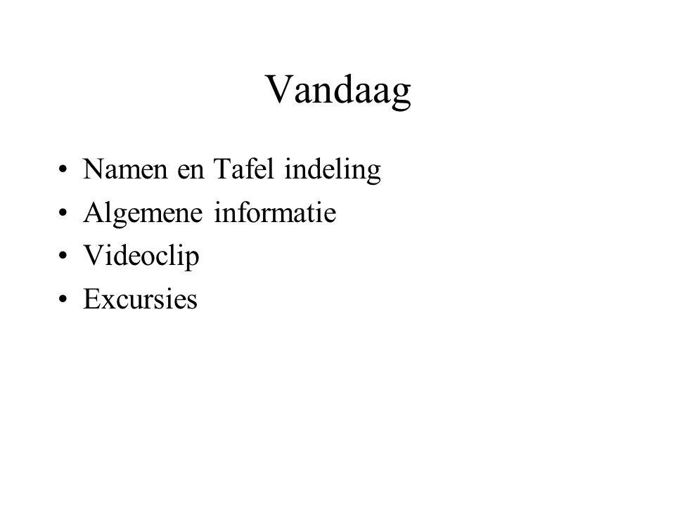 Vandaag Namen en Tafel indeling Algemene informatie Videoclip