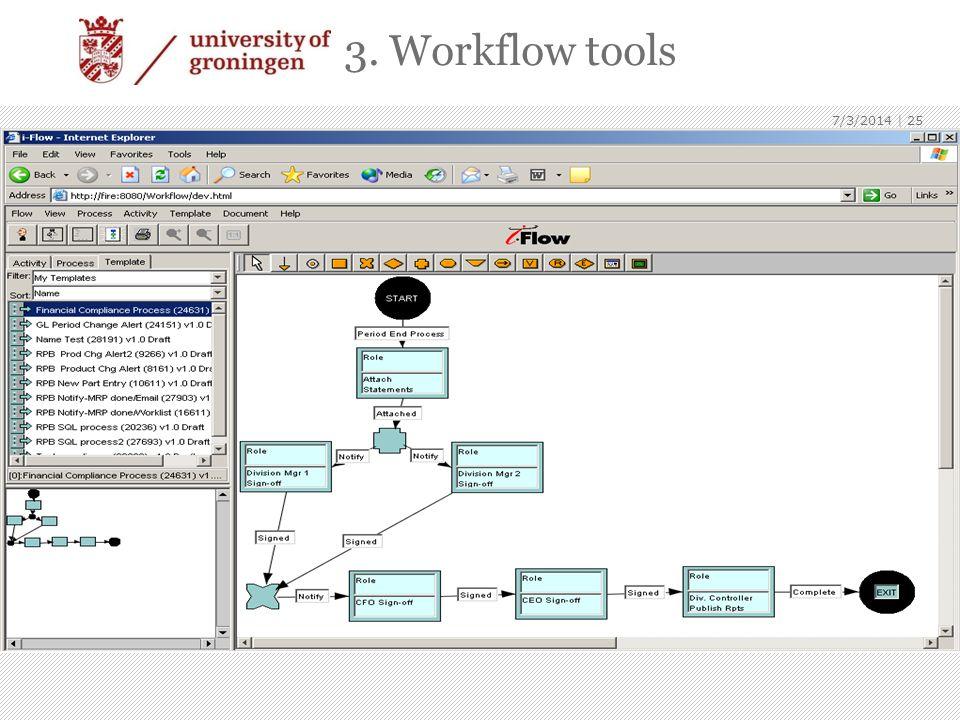 3. Workflow tools 4/3/2017