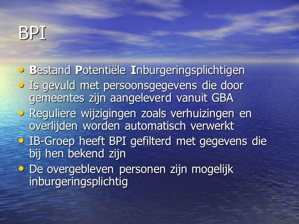 BPI Bestand Potentiële Inburgeringsplichtigen