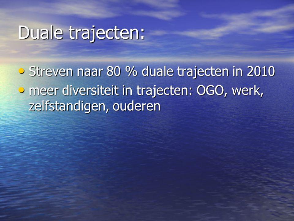 Duale trajecten: Streven naar 80 % duale trajecten in 2010