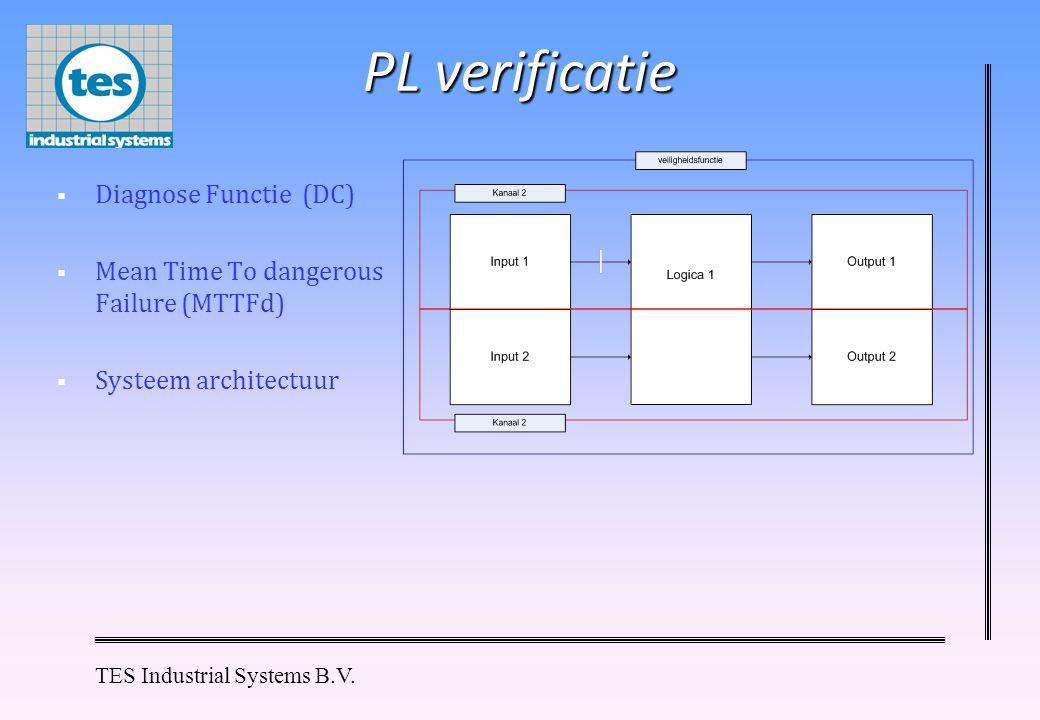 PL verificatie Diagnose Functie (DC)