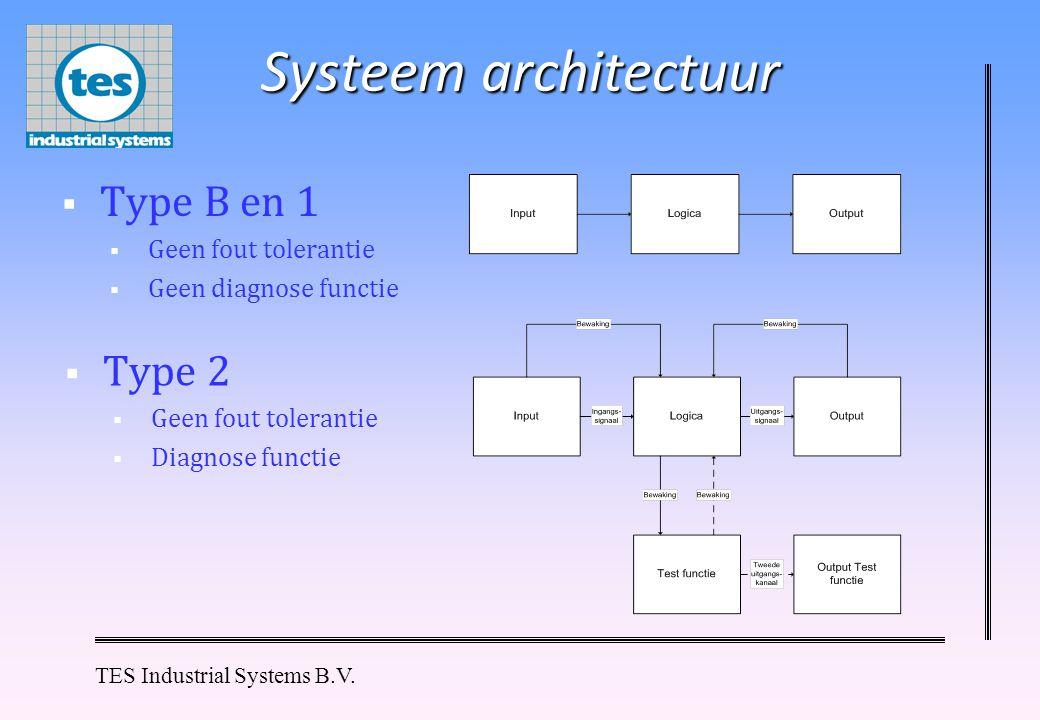Systeem architectuur Type B en 1 Type 2 Geen fout tolerantie